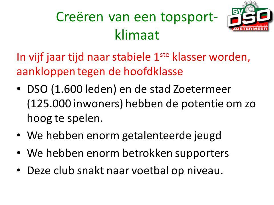 Creëren van een topsport- klimaat In vijf jaar tijd naar stabiele 1 ste klasser worden, aankloppen tegen de hoofdklasse DSO (1.600 leden) en de stad Zoetermeer (125.000 inwoners) hebben de potentie om zo hoog te spelen.