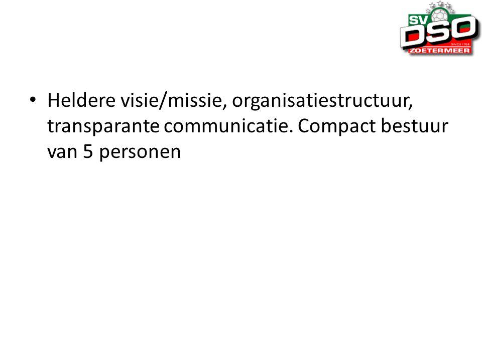 Heldere visie/missie, organisatiestructuur, transparante communicatie.