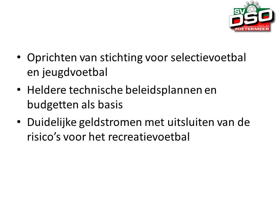 Oprichten van stichting voor selectievoetbal en jeugdvoetbal Heldere technische beleidsplannen en budgetten als basis Duidelijke geldstromen met uitsluiten van de risico's voor het recreatievoetbal