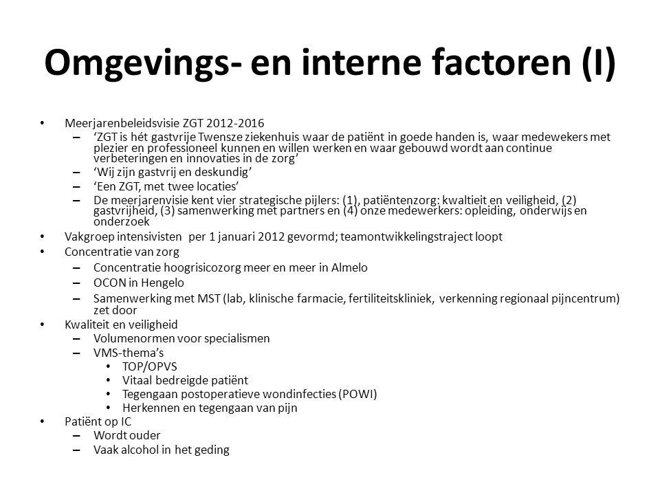 Omgevings- en interne factoren (I) Meerjarenbeleidsvisie ZGT 2012-2016 – 'ZGT is hét gastvrije Twensze ziekenhuis waar de patiënt in goede handen is,
