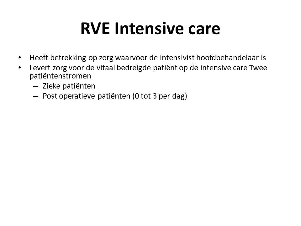 RVE Intensive care Heeft betrekking op zorg waarvoor de intensivist hoofdbehandelaar is Levert zorg voor de vitaal bedreigde patiënt op de intensive c