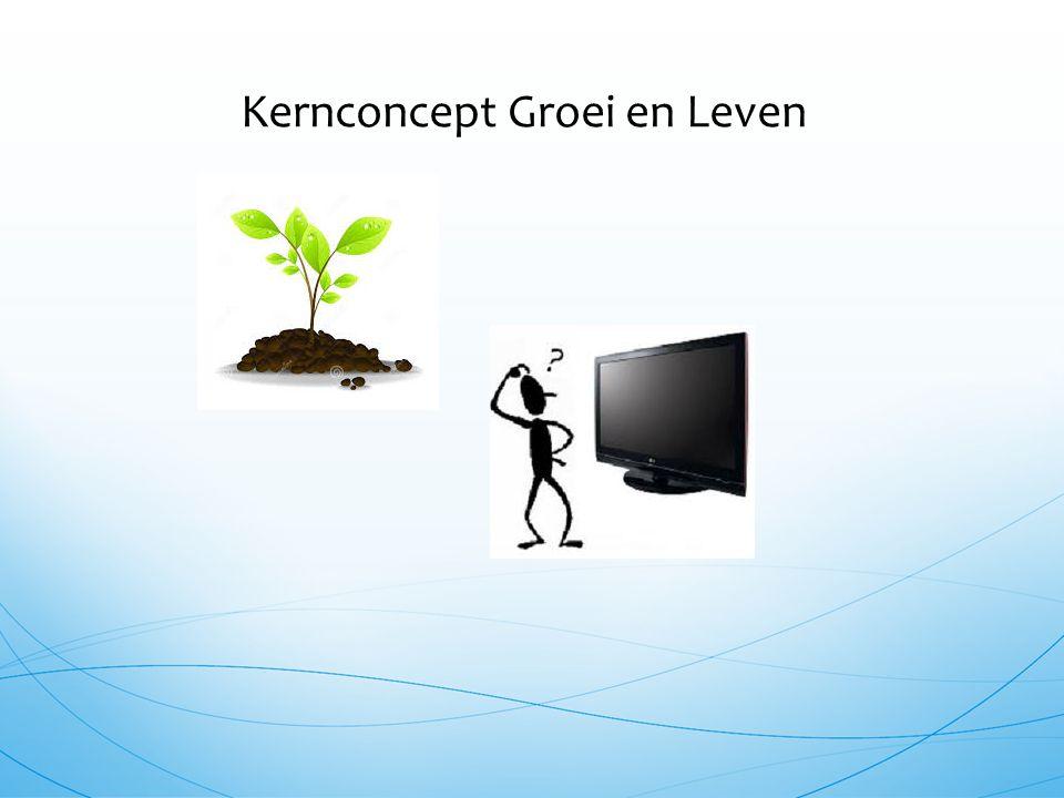 Kernconcept Groei en Leven