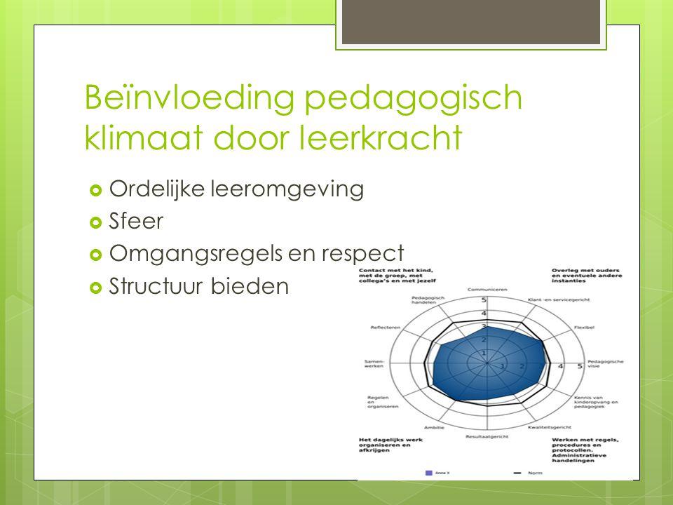 Beïnvloeding pedagogisch klimaat door leerkracht  Ordelijke leeromgeving  Sfeer  Omgangsregels en respect  Structuur bieden