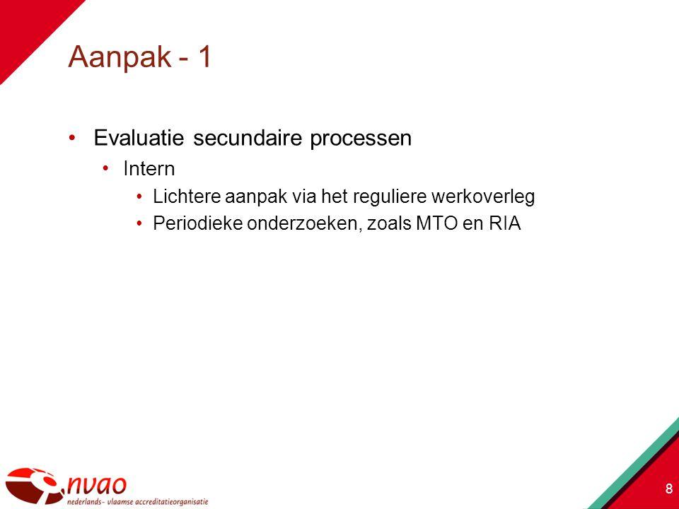 Evaluatie secundaire processen Intern Lichtere aanpak via het reguliere werkoverleg Periodieke onderzoeken, zoals MTO en RIA 8