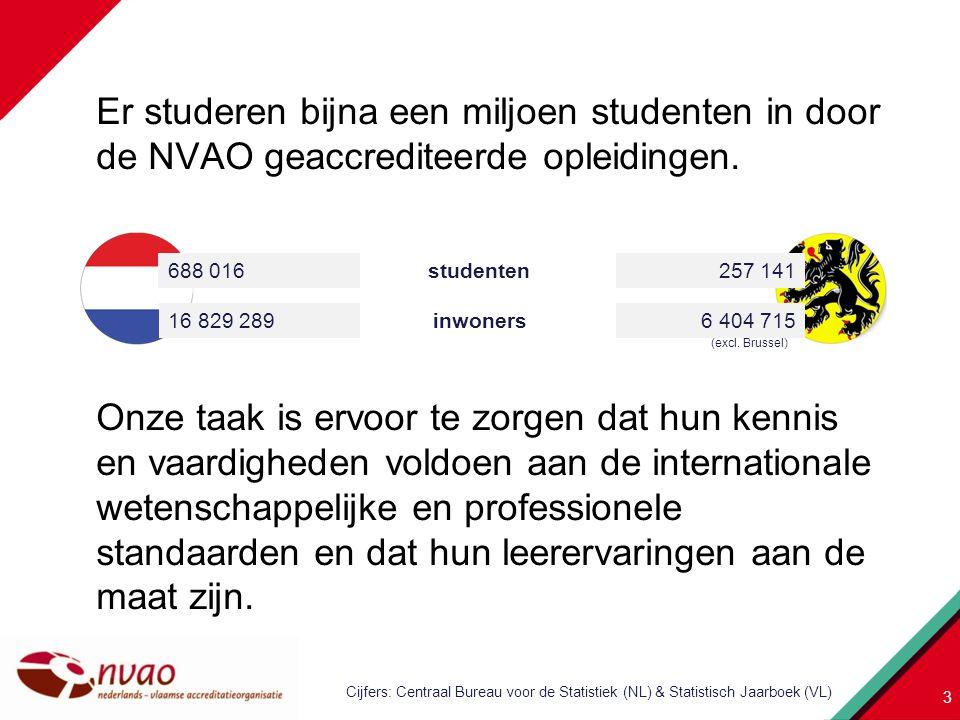 Er studeren bijna een miljoen studenten in door de NVAO geaccrediteerde opleidingen. Onze taak is ervoor te zorgen dat hun kennis en vaardigheden vold
