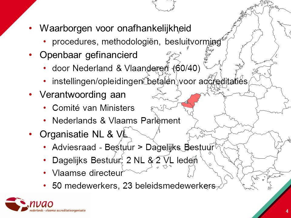 Waarborgen voor onafhankelijkheid procedures, methodologiën, besluitvorming Openbaar gefinancierd door Nederland & Vlaanderen (60/40) instellingen/opl