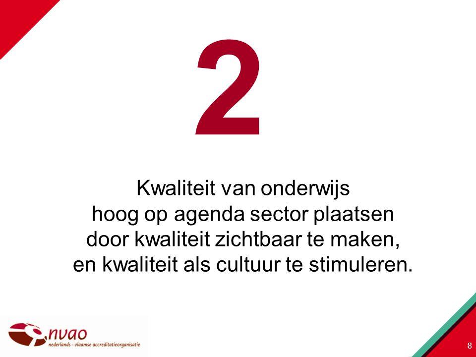 Kwaliteit van onderwijs hoog op agenda sector plaatsen door kwaliteit zichtbaar te maken, en kwaliteit als cultuur te stimuleren. 2 8