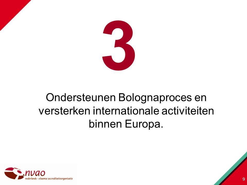 Ondersteunen Bolognaproces en versterken internationale activiteiten binnen Europa. 3 9