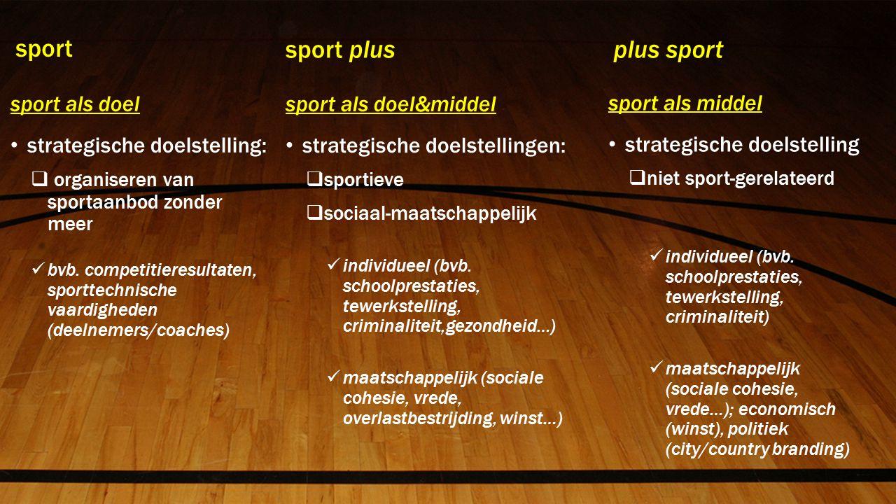sport sport als doel strategische doelstelling:  organiseren van sportaanbod zonder meer bvb.