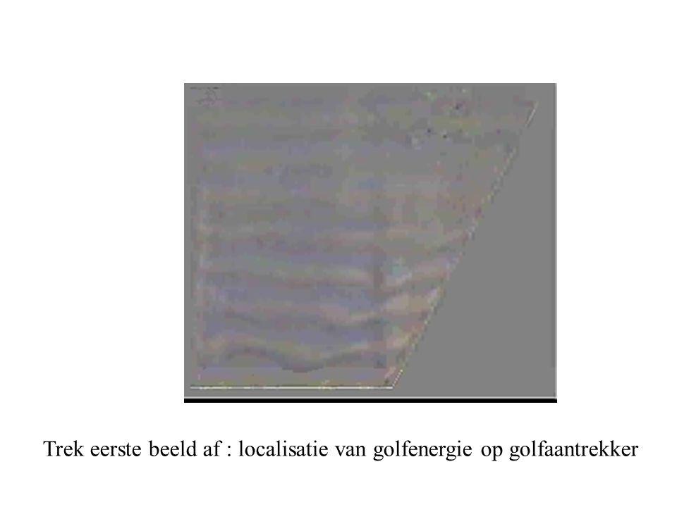 Trek eerste beeld af : localisatie van golfenergie op golfaantrekker