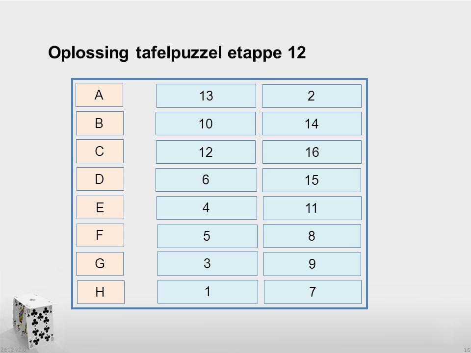 2e12 v2.0 16 Oplossing tafelpuzzel etappe 12 B 10 C D E F G H 14 A 13 2 12 16 6 15 4 11 5 8 3 1 9 7