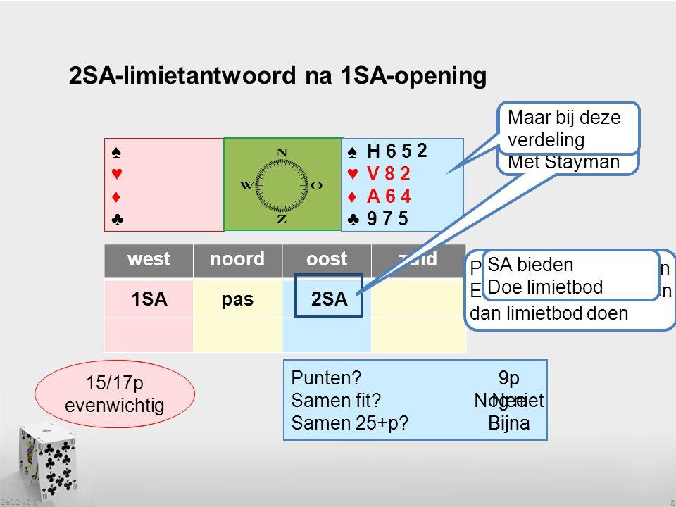 2e12 v2.0 8 2SA-limietantwoord na 1SA-opening ♠♥♦♣♠♥♦♣ ♠H 6 5 ♥V 8 2 ♦A 6 4 ♣9 7 5 westnoordoostzuid 1SApas Wat heeft partner.