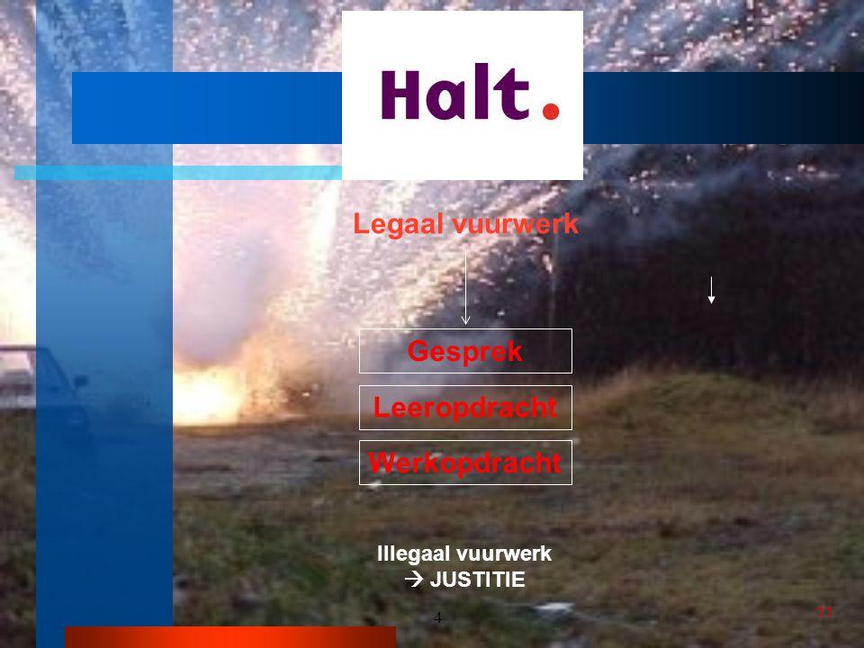 4 11 Gesprek Leeropdracht Werkopdracht Legaal vuurwerk Illegaal vuurwerk  JUSTITIE