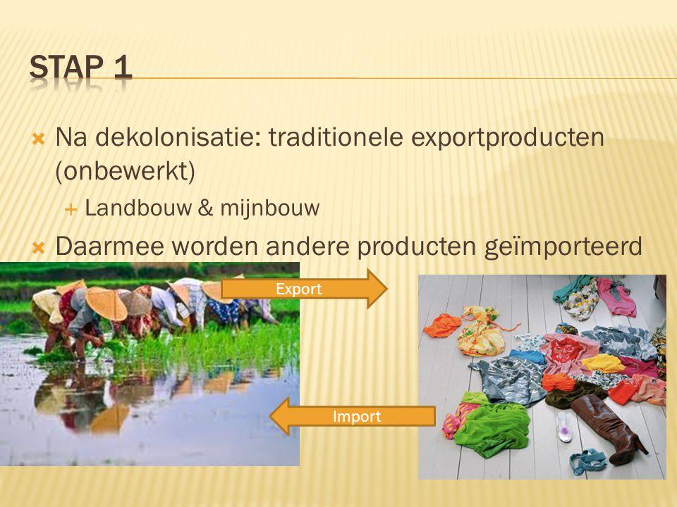 Na dekolonisatie: traditionele exportproducten (onbewerkt)  Landbouw & mijnbouw  Daarmee worden andere producten geïmporteerd Export Import