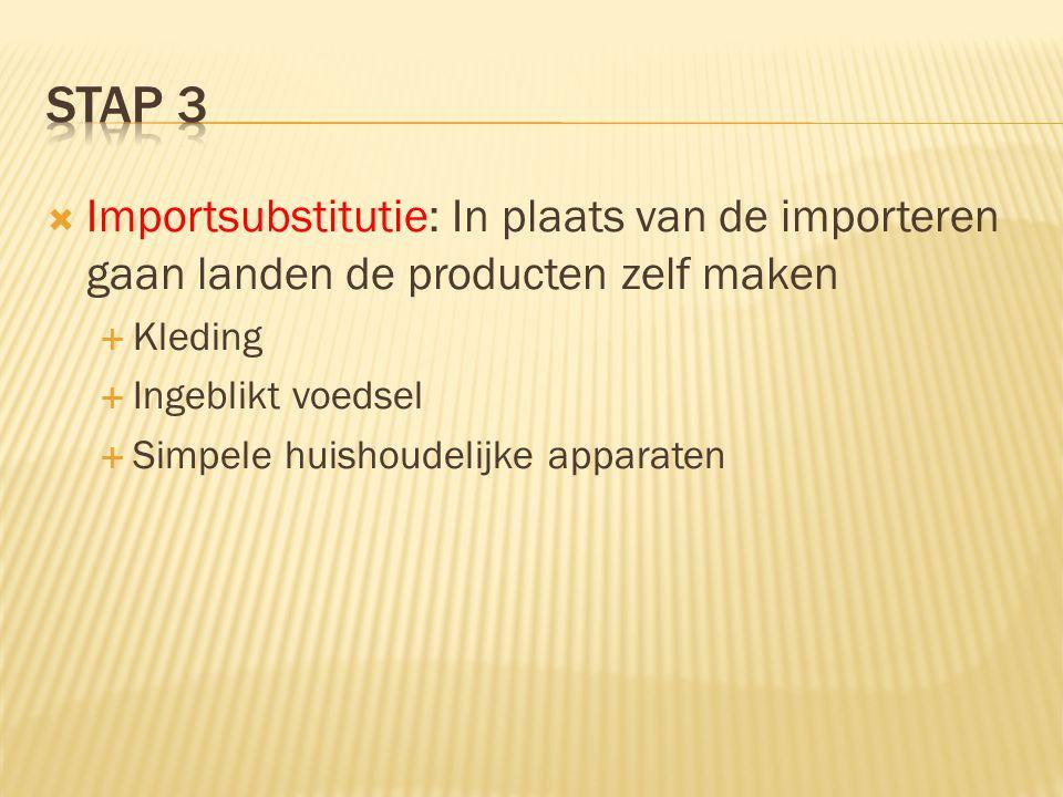  Importsubstitutie: In plaats van de importeren gaan landen de producten zelf maken  Kleding  Ingeblikt voedsel  Simpele huishoudelijke apparaten