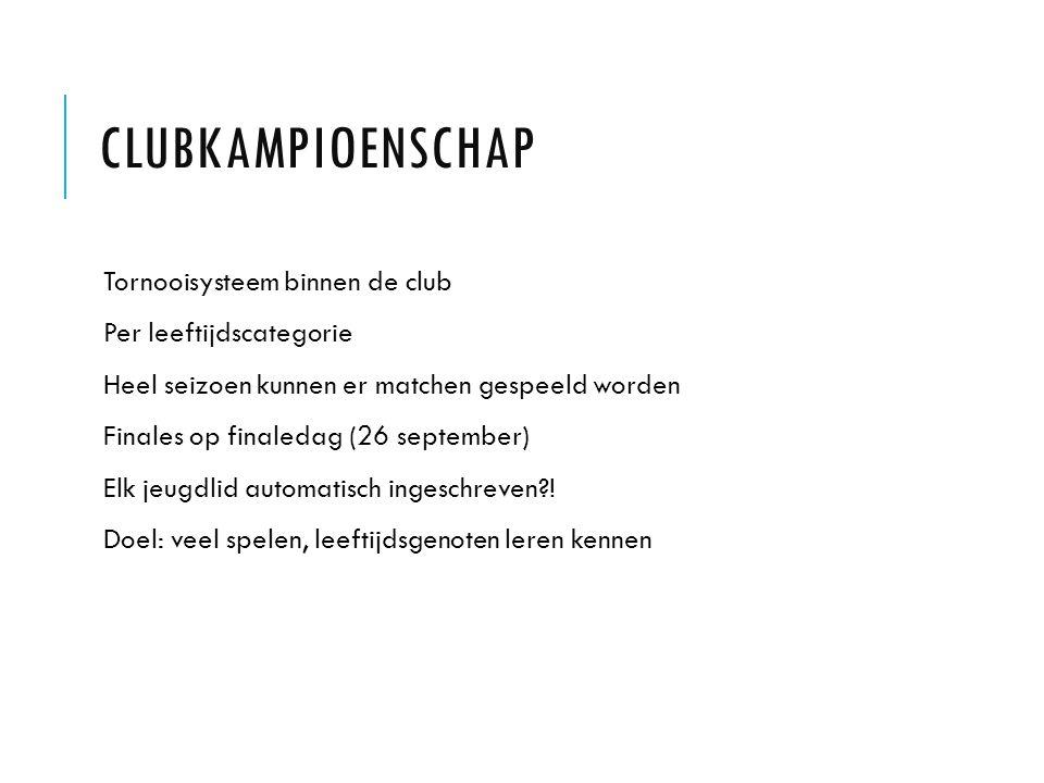 CLUBKAMPIOENSCHAP Tornooisysteem binnen de club Per leeftijdscategorie Heel seizoen kunnen er matchen gespeeld worden Finales op finaledag (26 september) Elk jeugdlid automatisch ingeschreven?.
