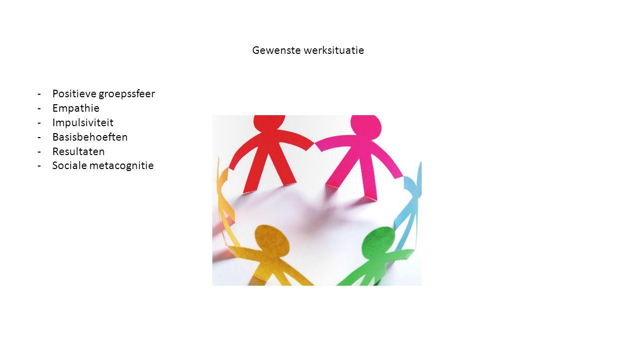 Gewenste werksituatie -Positieve groepssfeer -Empathie -Impulsiviteit -Basisbehoeften -Resultaten -Sociale metacognitie