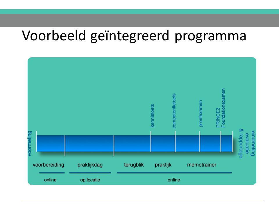 Voorbeeld geïntegreerd programma