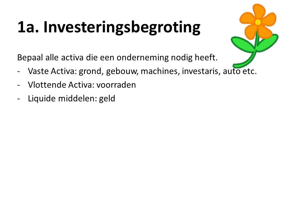 1a.Investeringsbegroting Bepaal alle activa die een onderneming nodig heeft.