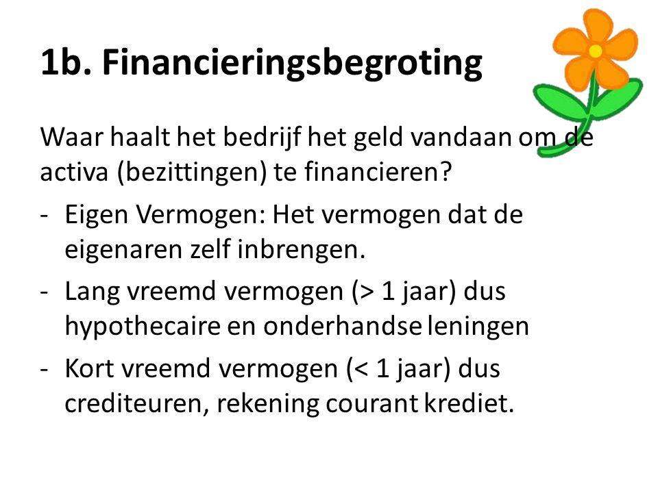 1b. Financieringsbegroting Waar haalt het bedrijf het geld vandaan om de activa (bezittingen) te financieren? -Eigen Vermogen: Het vermogen dat de eig