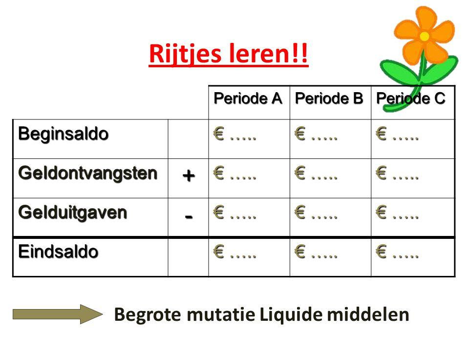 Rijtjes leren!.Periode A Periode B Periode C Beginsaldo € …..