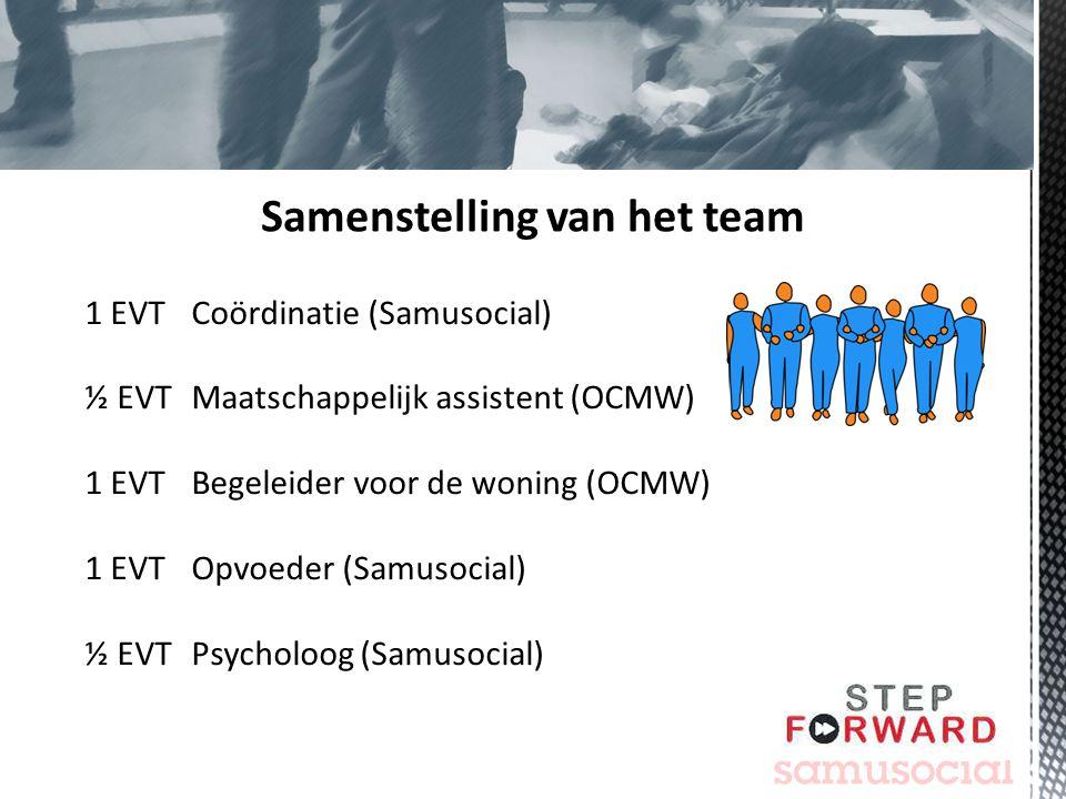 Samenstelling van het team 1 EVT Coördinatie (Samusocial) ½ EVT Maatschappelijk assistent (OCMW) 1 EVT Begeleider voor de woning (OCMW) 1 EVTOpvoeder (Samusocial) ½ EVTPsycholoog (Samusocial)