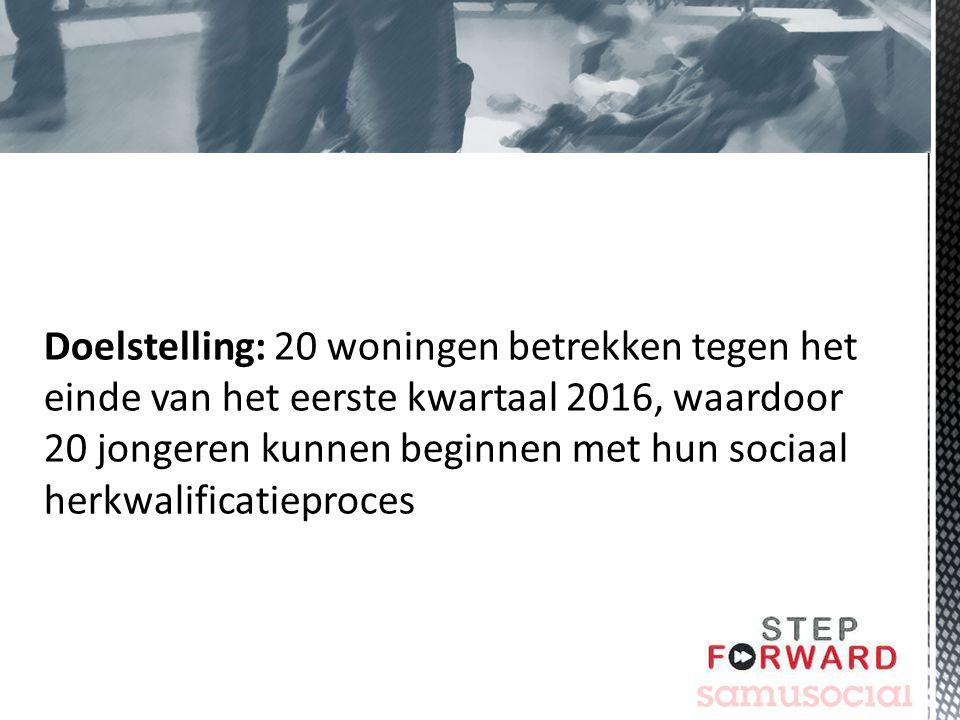 Doelstelling: 20 woningen betrekken tegen het einde van het eerste kwartaal 2016, waardoor 20 jongeren kunnen beginnen met hun sociaal herkwalificatie
