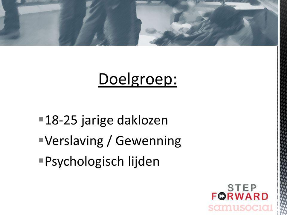  18-25 jarige daklozen  Verslaving / Gewenning  Psychologisch lijden Doelgroep: