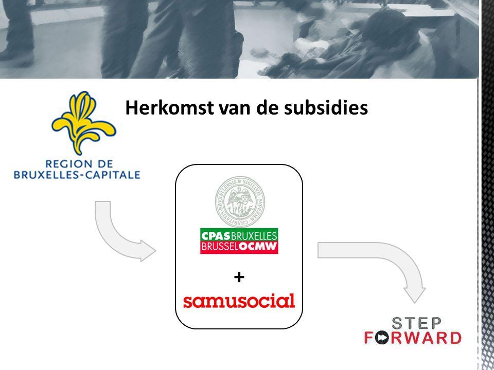 + Herkomst van de subsidies