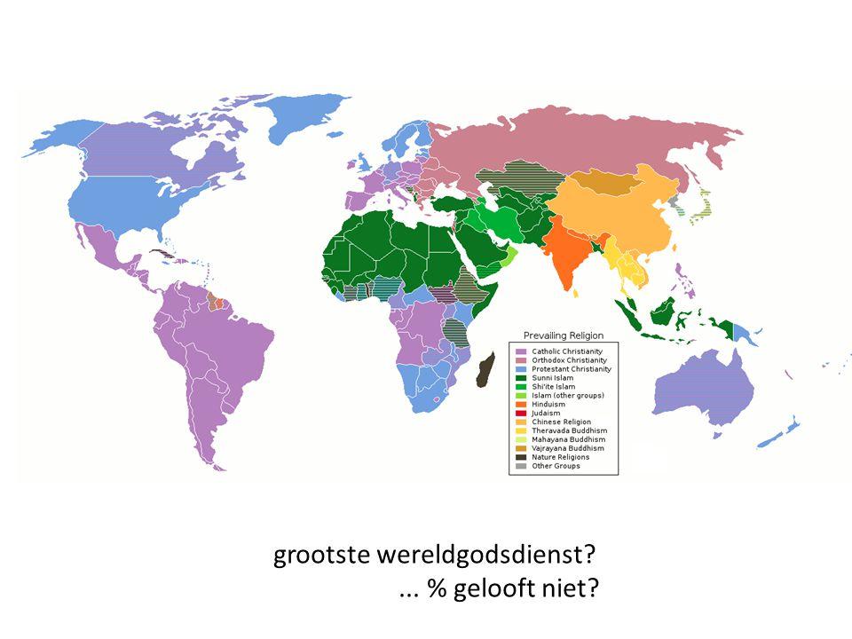 grootste wereldgodsdienst?... % gelooft niet?