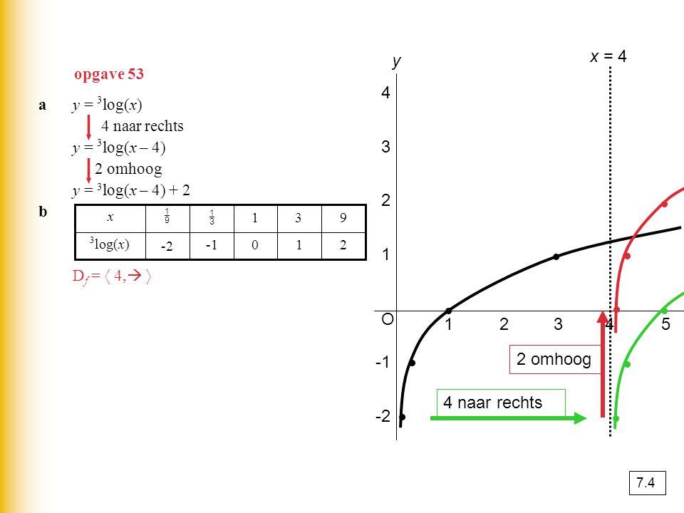 ay = 3 log(x) 4 naar rechts y = 3 log(x – 4) 2 omhoog y = 3 log(x – 4) + 2 b D f = 〈 4,  〉 210 -2 3 log(x) 931   x O y 5 1234 1 2 3 4 -2 x = 4 4 naar rechts 2 omhoog opgave 53 7.4
