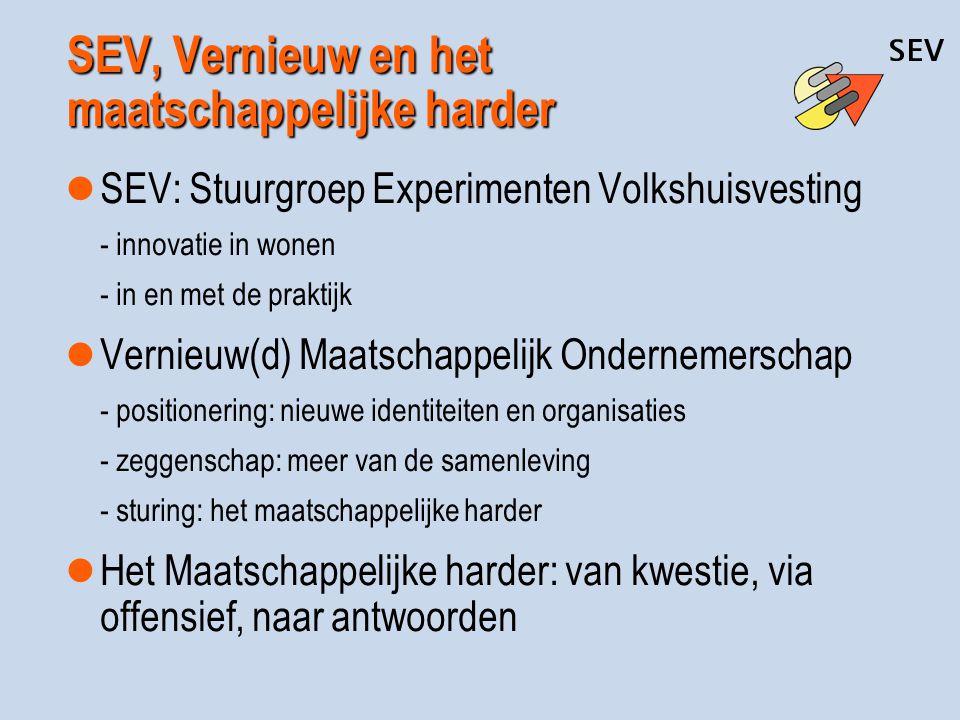 SEV, Vernieuw en het maatschappelijke harder SEV: Stuurgroep Experimenten Volkshuisvesting - innovatie in wonen - in en met de praktijk Vernieuw(d) Ma