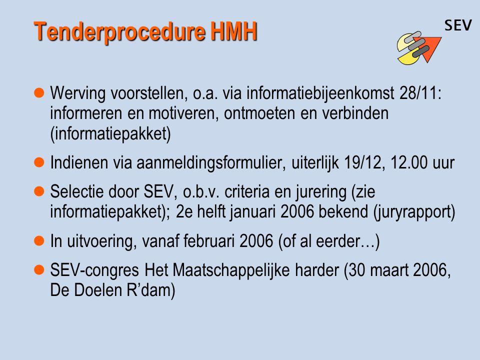 Tenderprocedure HMH Werving voorstellen, o.a. via informatiebijeenkomst 28/11: informeren en motiveren, ontmoeten en verbinden (informatiepakket) Indi