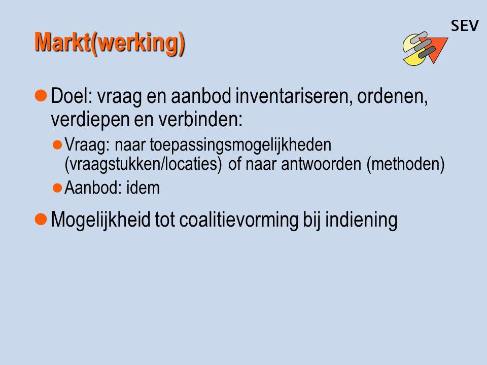 Markt(werking) Doel: vraag en aanbod inventariseren, ordenen, verdiepen en verbinden: Vraag: naar toepassingsmogelijkheden (vraagstukken/locaties) of