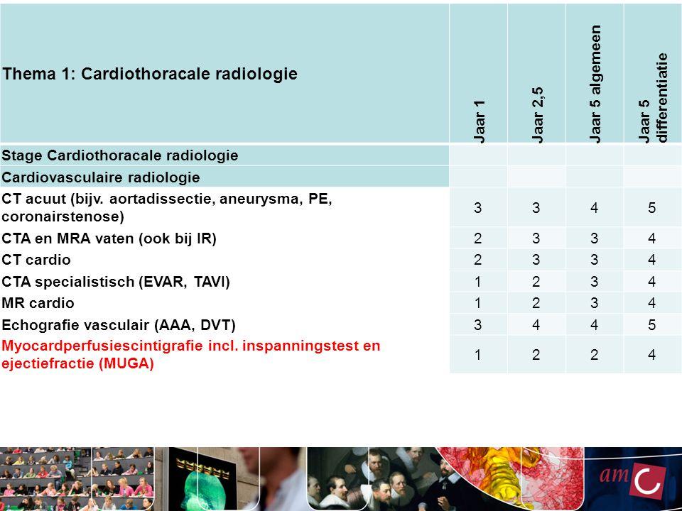 Thema 1: Cardiothoracale radiologie Jaar 1 Jaar 2,5 Jaar 5 algemeen Jaar 5 differentiatie Stage Cardiothoracale radiologie Cardiovasculaire radiologie CT acuut (bijv.