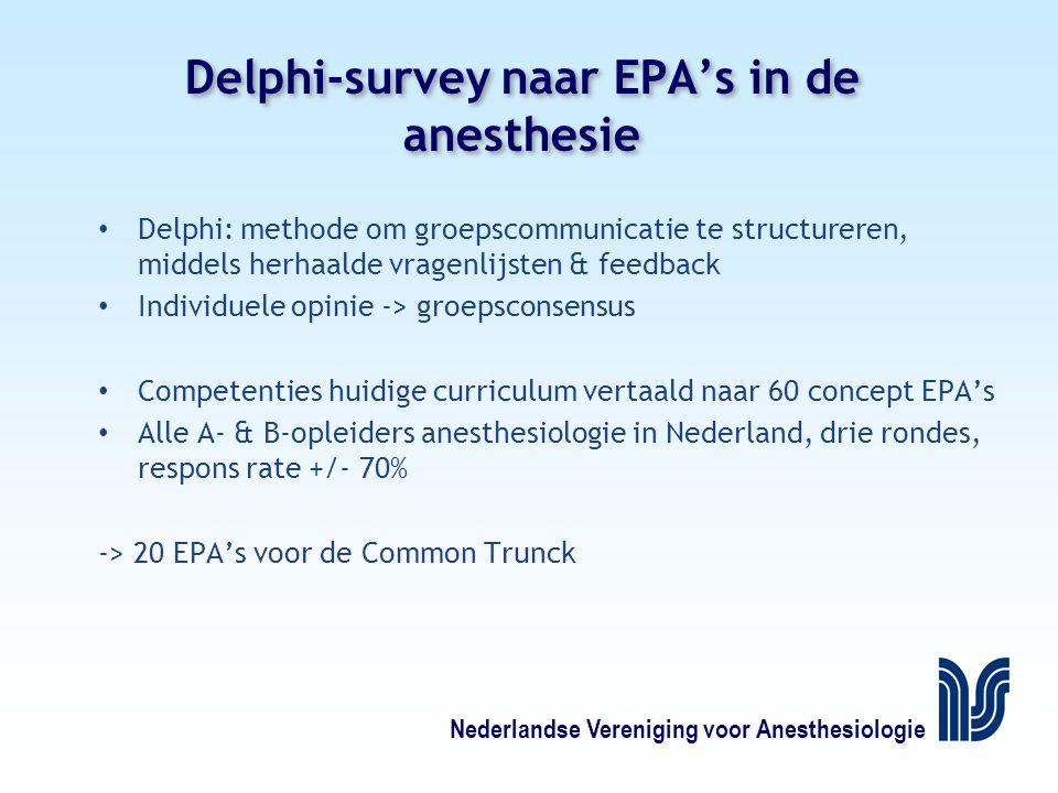 Delphi-survey naar EPA's in de anesthesie Delphi: methode om groepscommunicatie te structureren, middels herhaalde vragenlijsten & feedback Individuele opinie -> groepsconsensus Competenties huidige curriculum vertaald naar 60 concept EPA's Alle A- & B-opleiders anesthesiologie in Nederland, drie rondes, respons rate +/- 70% -> 20 EPA's voor de Common Trunck