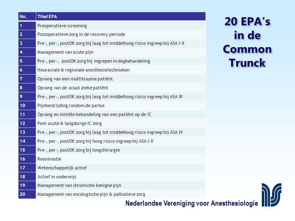 Nederlandse Vereniging voor Anesthesiologie 20 EPA's in de Common Trunck No.Titel EPA 1Preoperatieve screening 2Postoperatieve zorg in de recovery periode 3Pre-, per-, postOK zorg bij laag tot middelhoog risico ingreep bij ASA I-II 4Management van acute pijn 5Pre-, per-, postOK zorg bij ingrepen in dagbehandeling 6Neuraxiale & regionale anesthesietechnieken 7Opvang van een multitrauma patiënt 8Opvang van de acuut zieke patiënt 9Pre-, per-, postOK zorg bij laag tot middelhoog risico ingreep bij ASA III 10Pijnbestrijding rondom de partus 11Opvang en initiële behandeling van een patiënt op de IC 12Post-acute & langdurige IC zorg 13Pre-, per-, postOK zorg bij laag tot middelhoog risico ingreep bij ASA IV 14Pre-, per-, postOK zorg bij hoog risico ingreep bij ASA I-II 15Pre-, per-, postOK zorg bij longchirurgie 16Reanimatie 17Wetenschappelijk actief 18Actief in onderwijs 19Management van chronische benigne pijn 20Management van oncologische pijn & palliatieve zorg