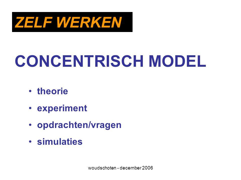 woudschoten - december 2006 ZELF WERKEN CONCENTRISCH MODEL theorie experiment opdrachten/vragen simulaties