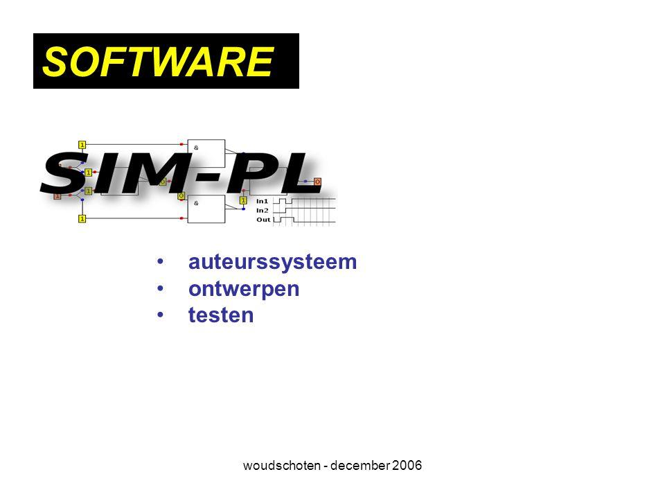 SOFTWARE auteurssysteem ontwerpen testen