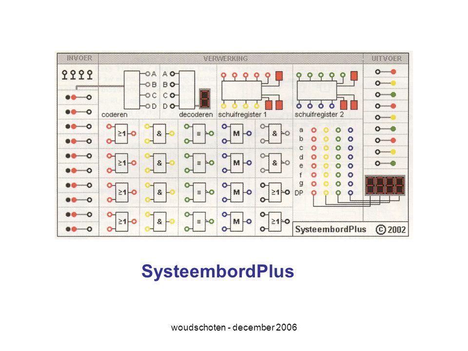 SysteembordPlus