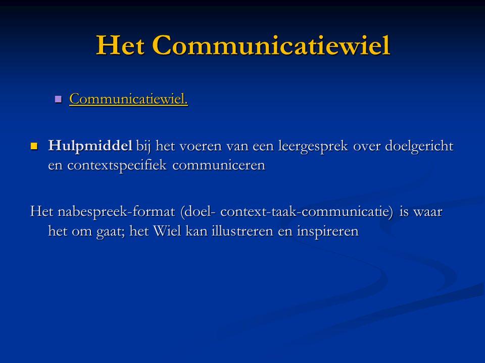 Het Communicatiewiel Communicatiewiel. Communicatiewiel.