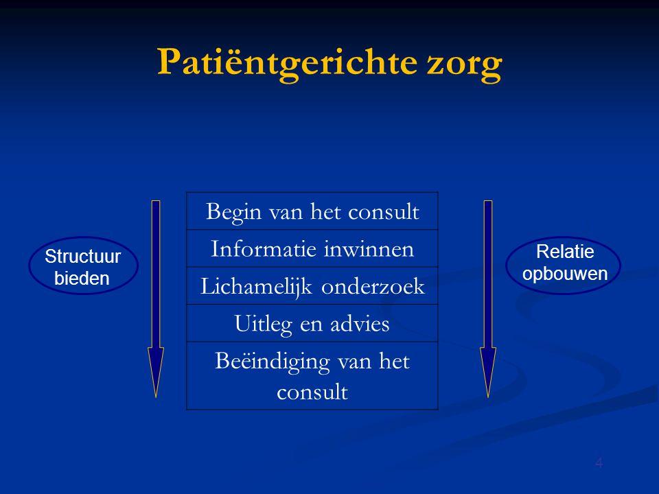 4 Patiëntgerichte zorg Begin van het consult Informatie inwinnen Lichamelijk onderzoek Uitleg en advies Beëindiging van het consult Structuur bieden Relatie opbouwen