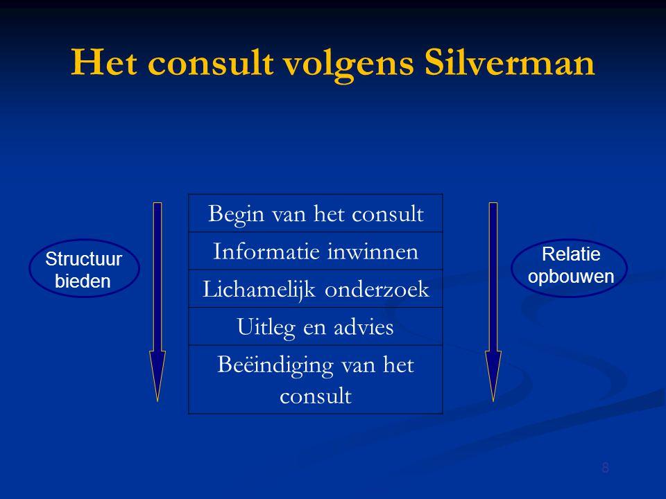 8 Het consult volgens Silverman Begin van het consult Informatie inwinnen Lichamelijk onderzoek Uitleg en advies Beëindiging van het consult Structuur bieden Relatie opbouwen