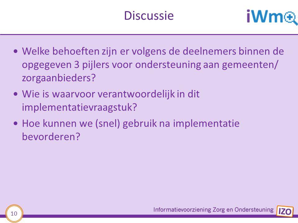 Discussie Welke behoeften zijn er volgens de deelnemers binnen de opgegeven 3 pijlers voor ondersteuning aan gemeenten/ zorgaanbieders? Wie is waarvoo