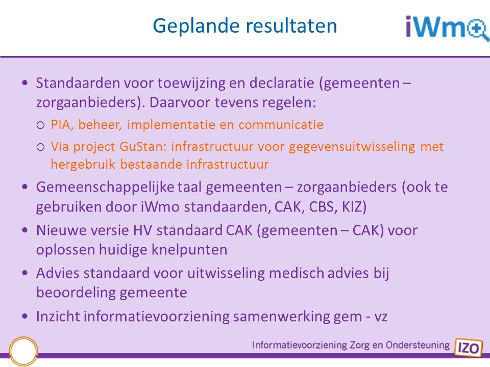 Geplande resultaten Standaarden voor toewijzing en declaratie (gemeenten – zorgaanbieders). Daarvoor tevens regelen:  PIA, beheer, implementatie en c