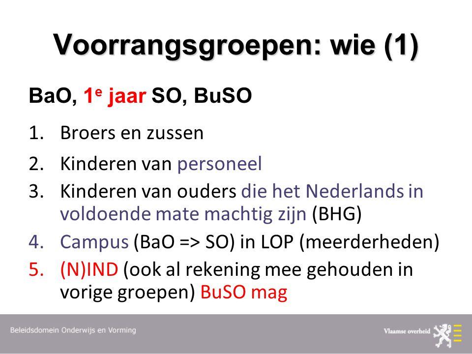 Voorrangsgroepen: wie (1) BaO, 1 e jaar SO, BuSO 1.Broers en zussen 2.Kinderen van personeel 3.Kinderen van ouders die het Nederlands in voldoende mate machtig zijn (BHG) 4.Campus (BaO => SO) in LOP (meerderheden) 5.(N)IND (ook al rekening mee gehouden in vorige groepen) BuSO mag