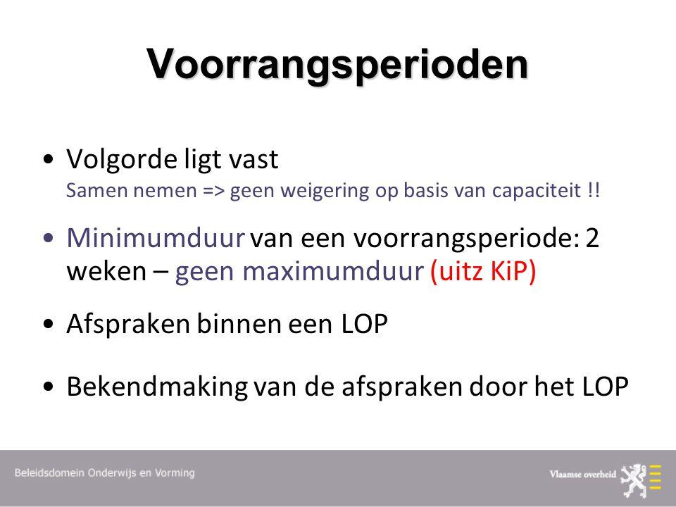 Voorrangsperioden Volgorde ligt vast Samen nemen => geen weigering op basis van capaciteit !.