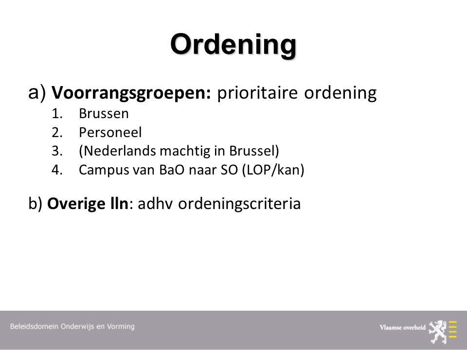 Ordening a) Voorrangsgroepen: prioritaire ordening 1.Brussen 2.Personeel 3.(Nederlands machtig in Brussel) 4.Campus van BaO naar SO (LOP/kan) b) Overige lln: adhv ordeningscriteria