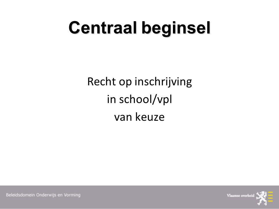Centraal beginsel Recht op inschrijving in school/vpl van keuze