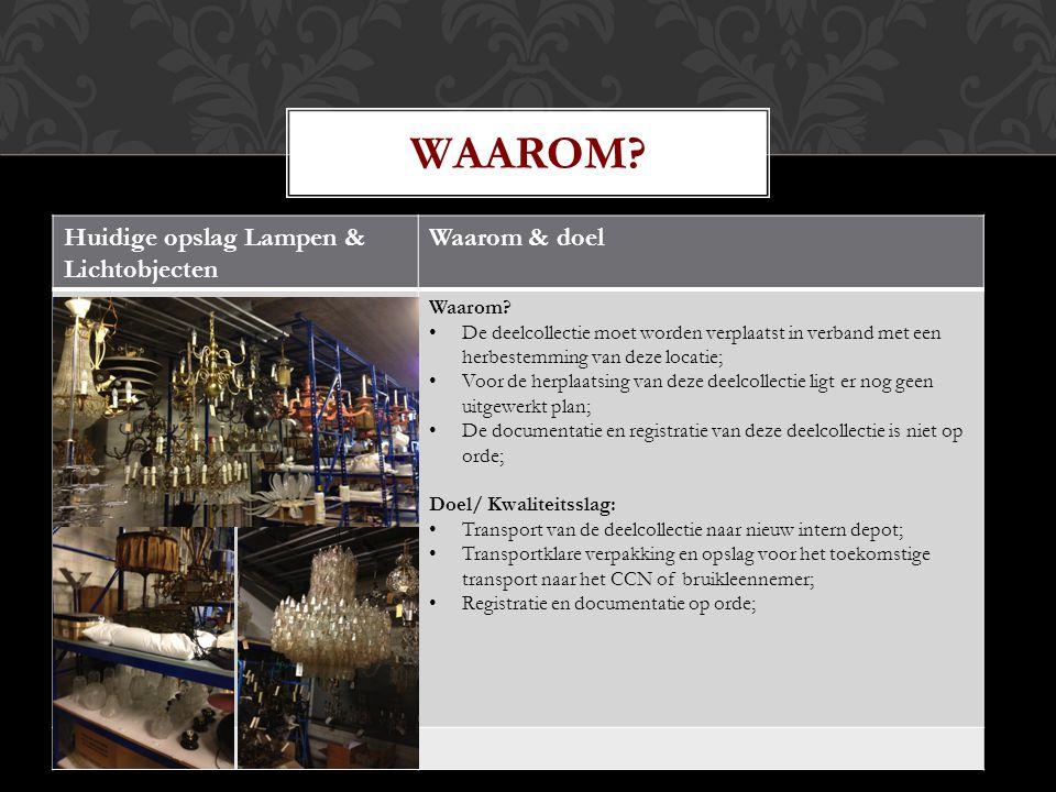Huidige opslag Lampen & Lichtobjecten Waarom & doel Waarom? De deelcollectie moet worden verplaatst in verband met een herbestemming van deze locatie;